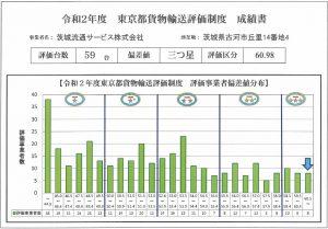 令和2年度 東京都貨物輸送評価制度 成績書